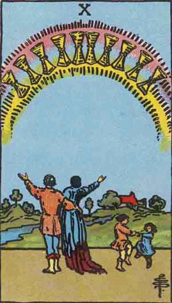 The Ten of Cups tarot card